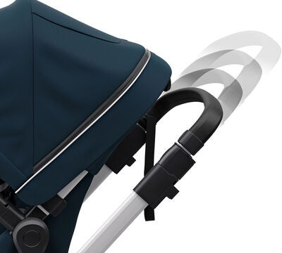 Thule Sleek Duovogn, Navy Blue