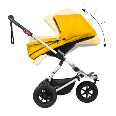 Mountain Buggy Plus Liggedel til Urban Jungle/Terrain/+One, Black